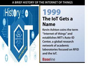 تاریخچه اینترنت اشیاء